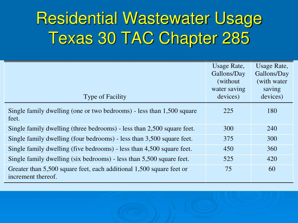 Residential Wastewater Usage