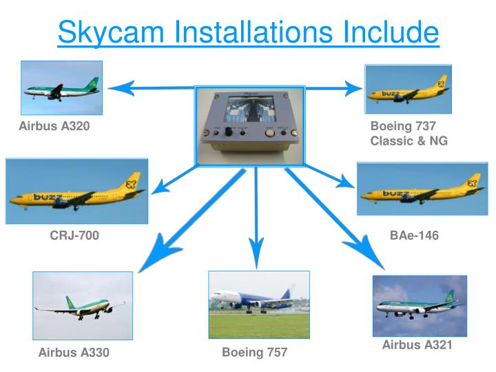 Skycam Installations Include