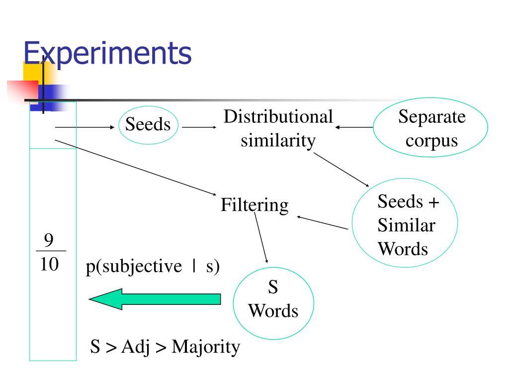 Seeds +