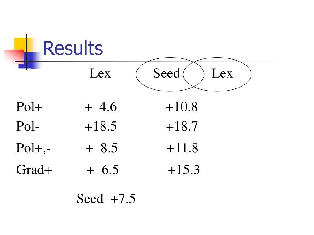Lex            Seed         Lex
