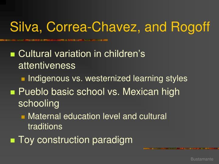 Silva, Correa-Chavez, and Rogoff