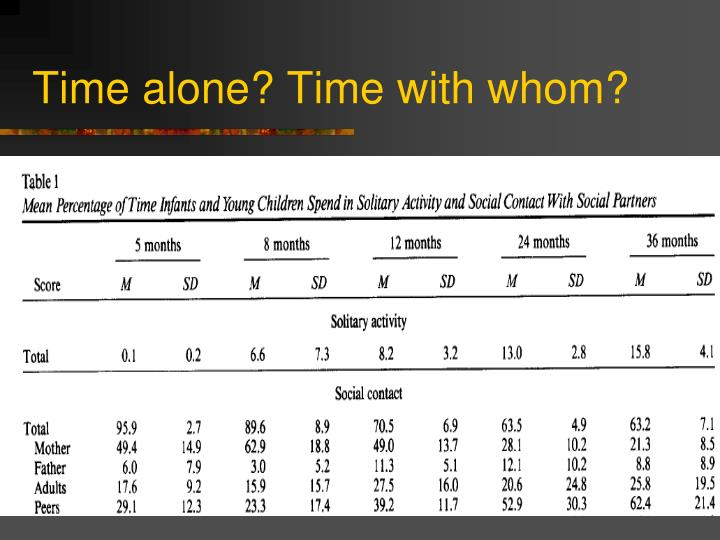 Time alone? Time with whom?
