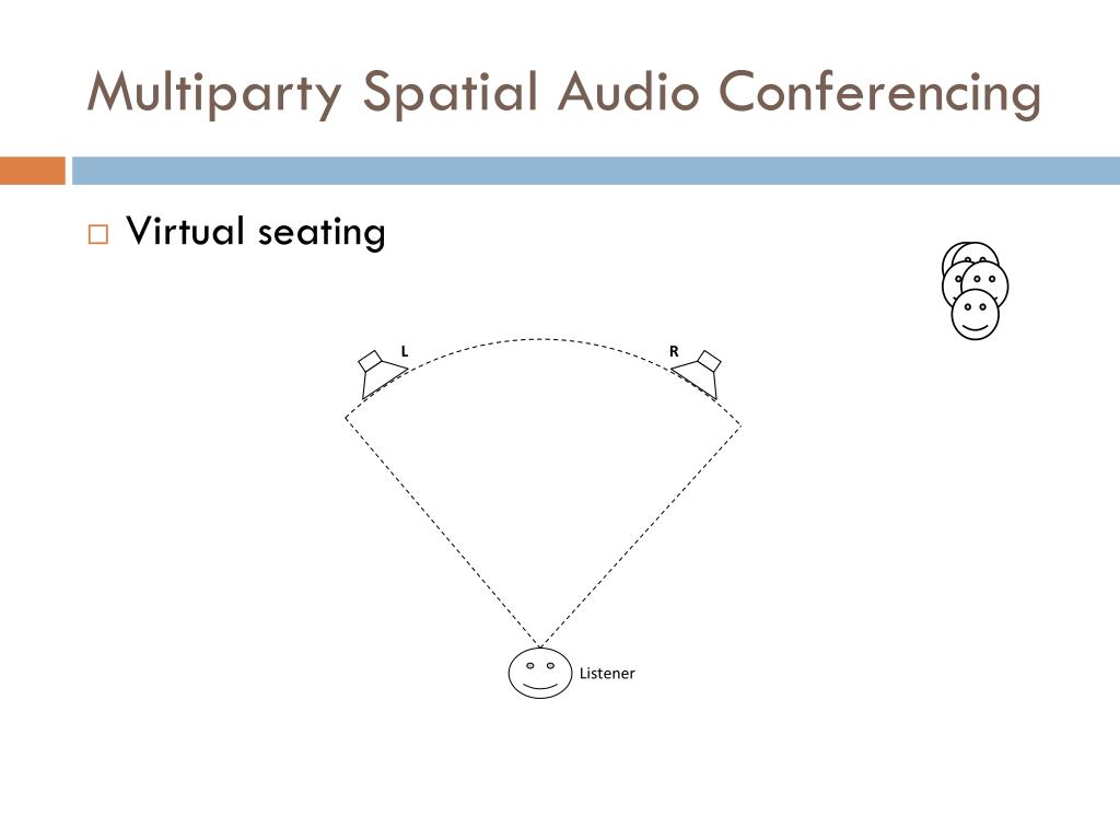 Multiparty Spatial Audio Conferencing