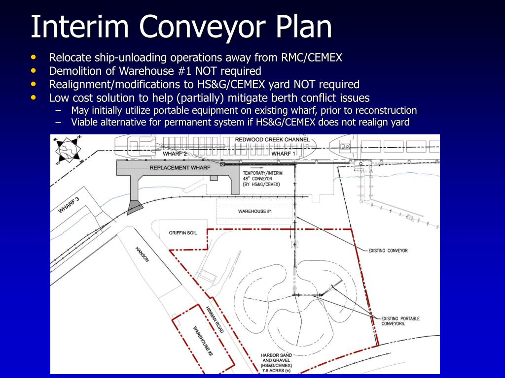 Interim Conveyor Plan