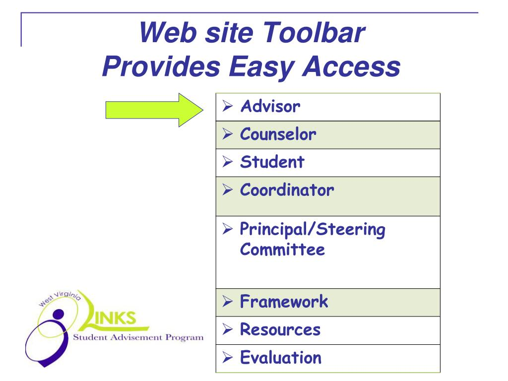 Web site Toolbar