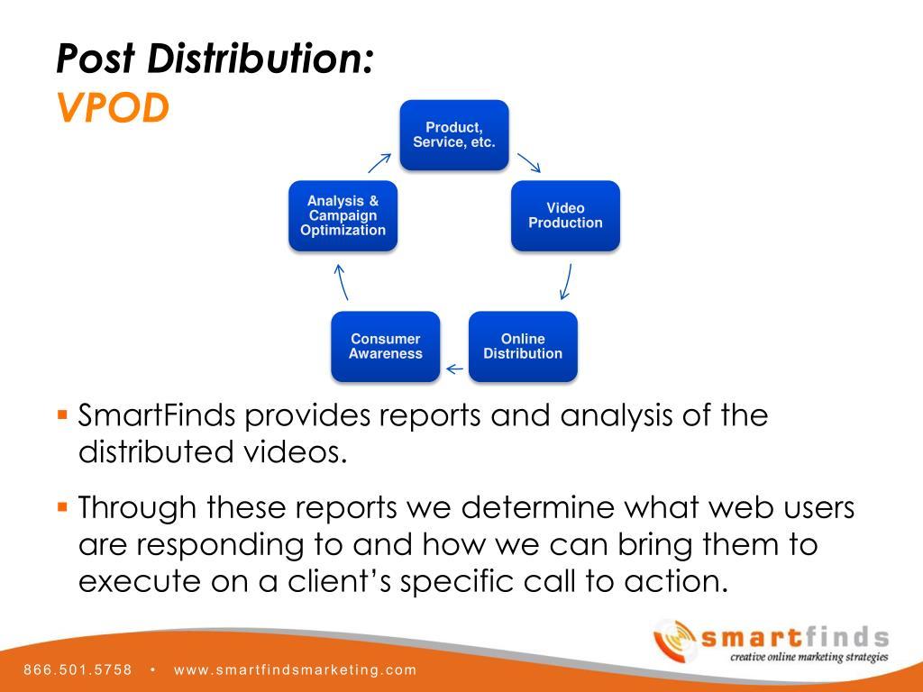 Post Distribution: