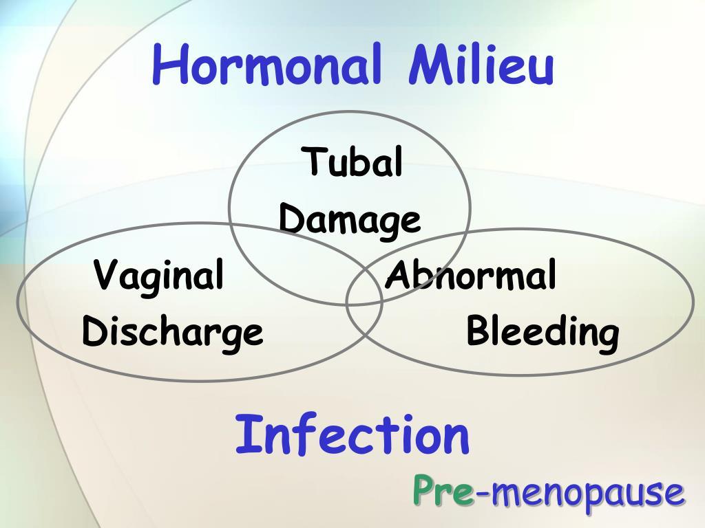 Hormonal Milieu