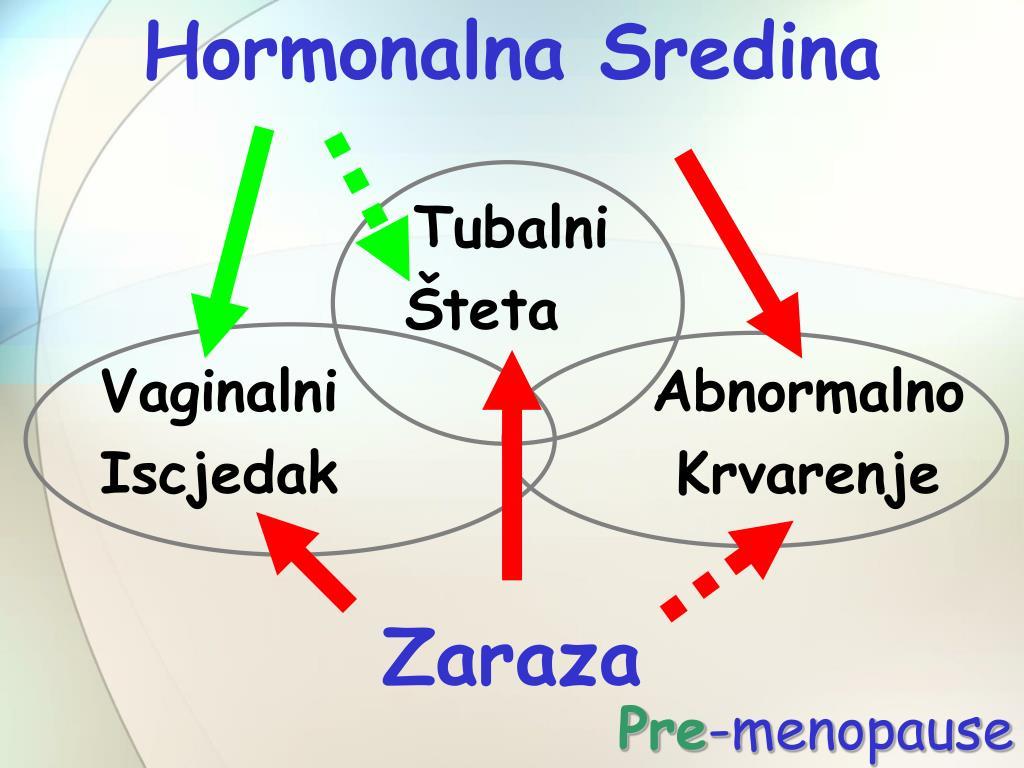 Hormonalna Sredina