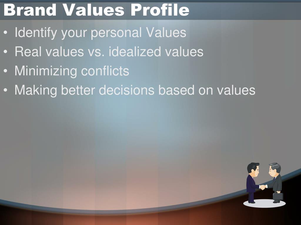 Brand Values Profile