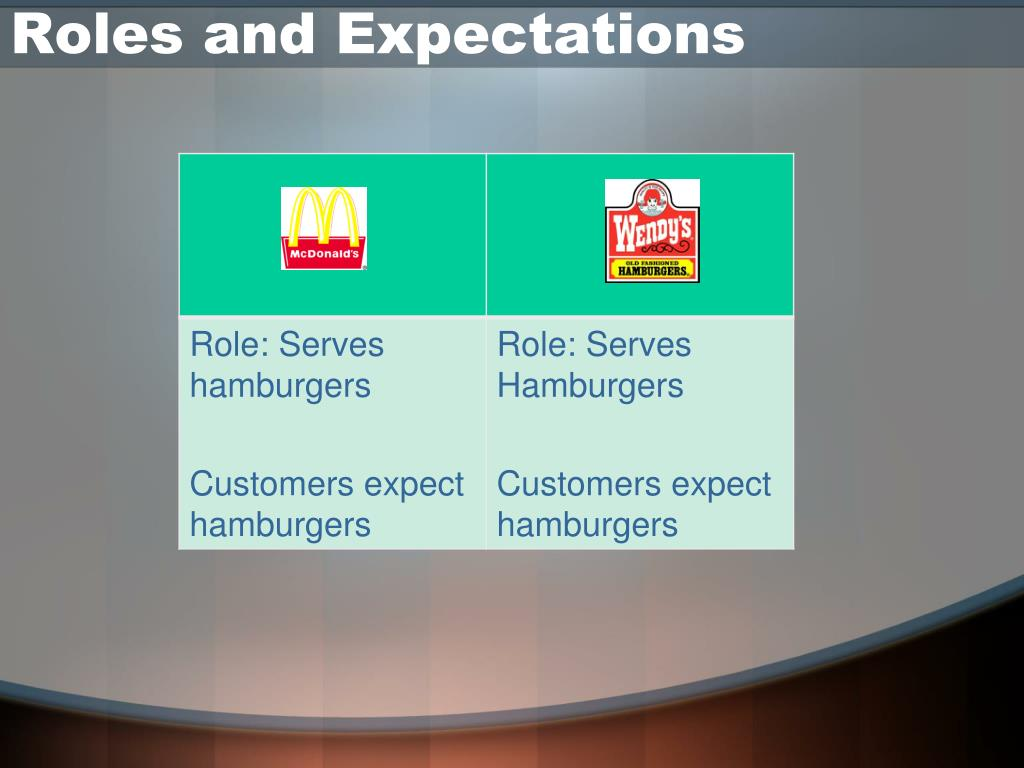 Roles and Expectations