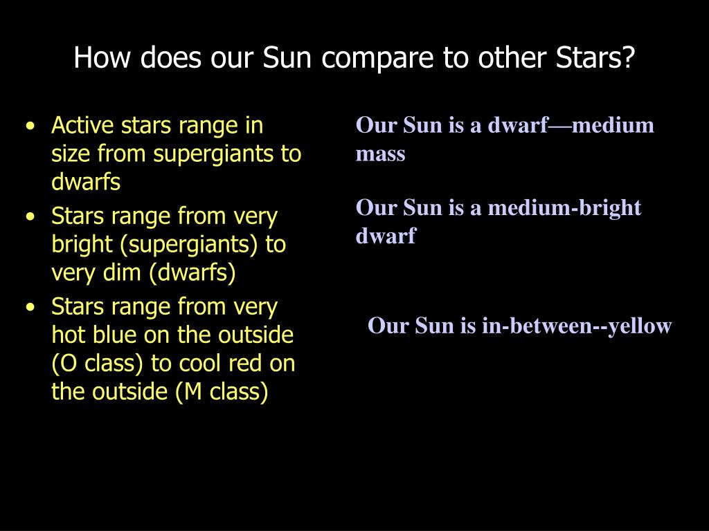 How does our Sun compare to other Stars?