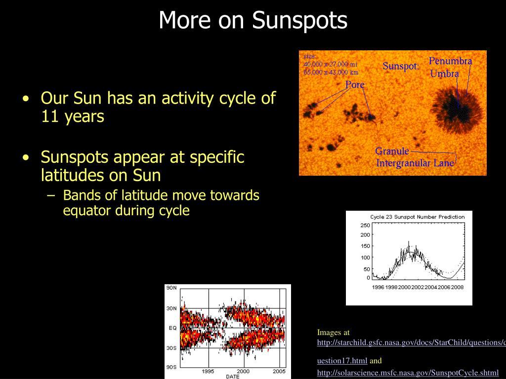 More on Sunspots