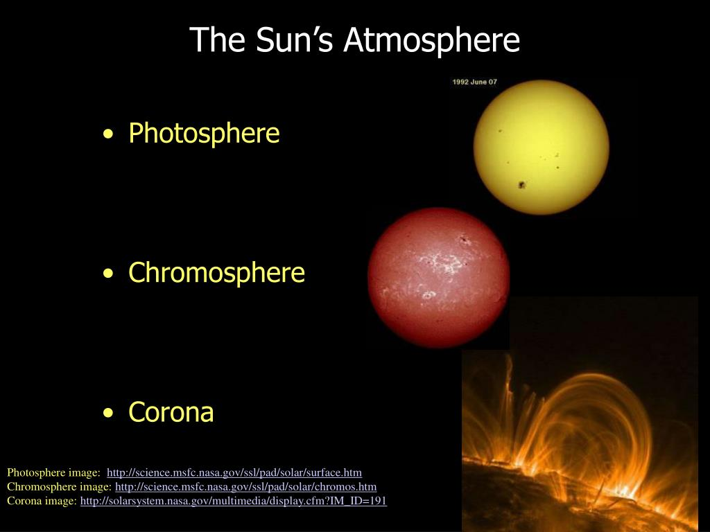The Sun's Atmosphere