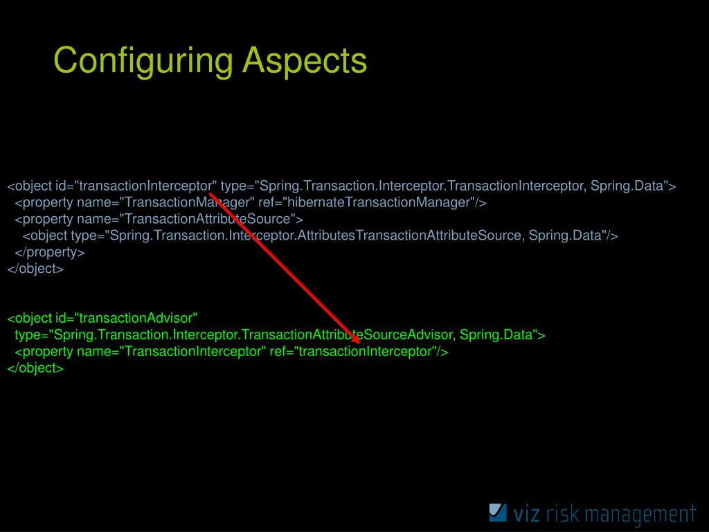 Configuring Aspects