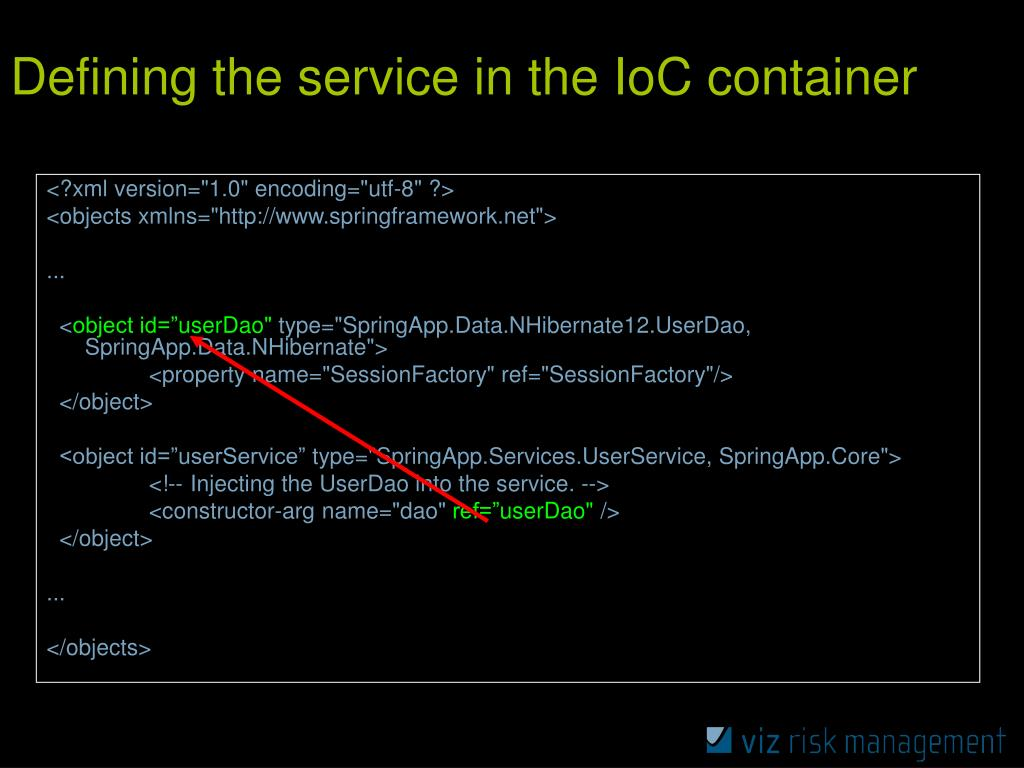 Defining the service in the IoC container