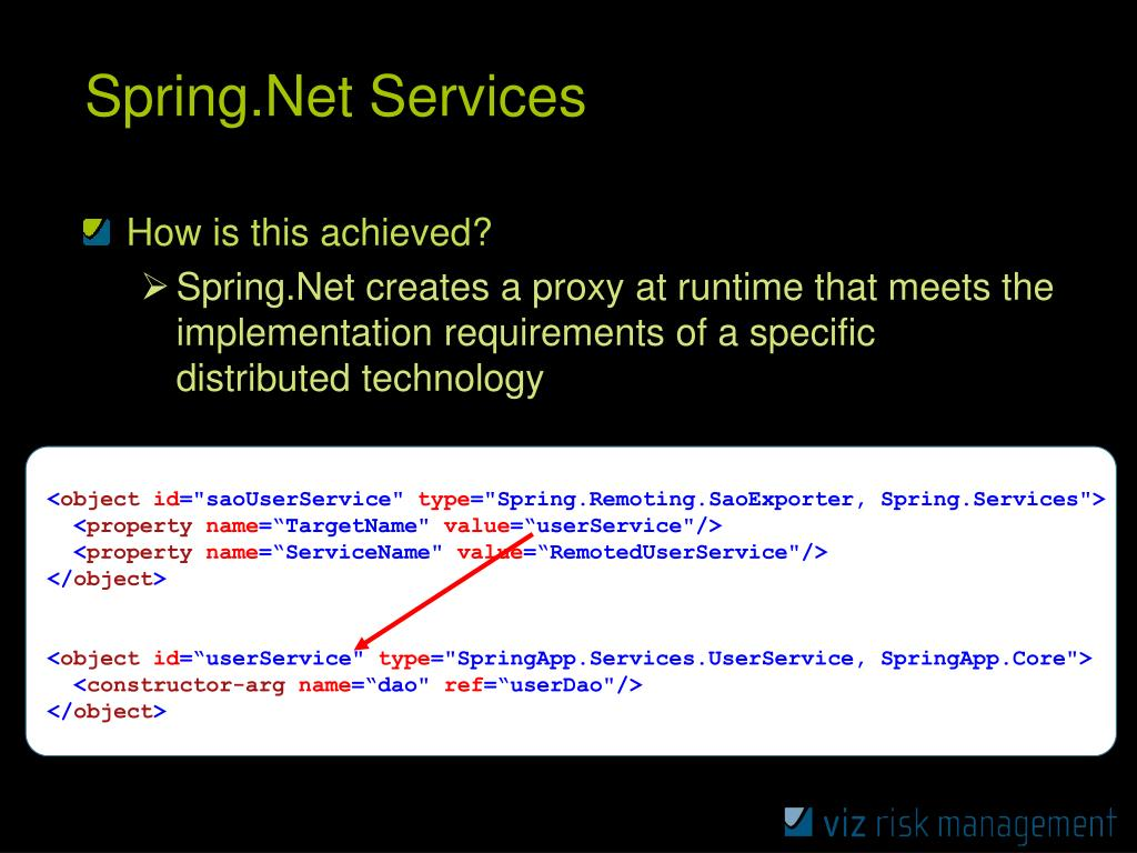 Spring.Net Services