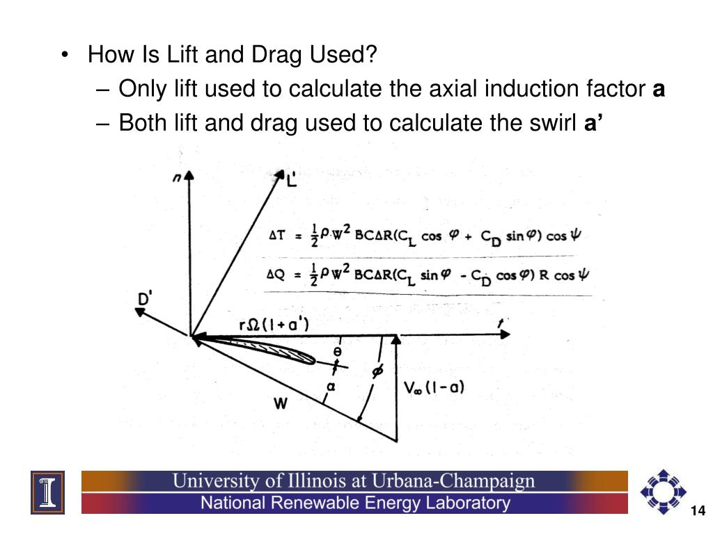How Is Lift and Drag Used?