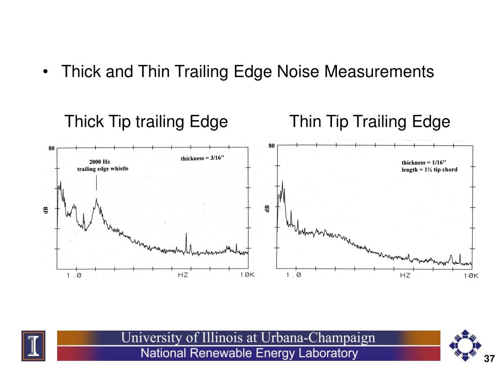 Thick and Thin Trailing Edge Noise Measurements