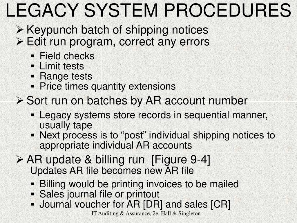 LEGACY SYSTEM PROCEDURES