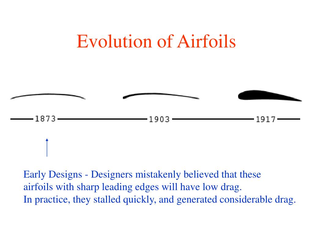 Evolution of Airfoils