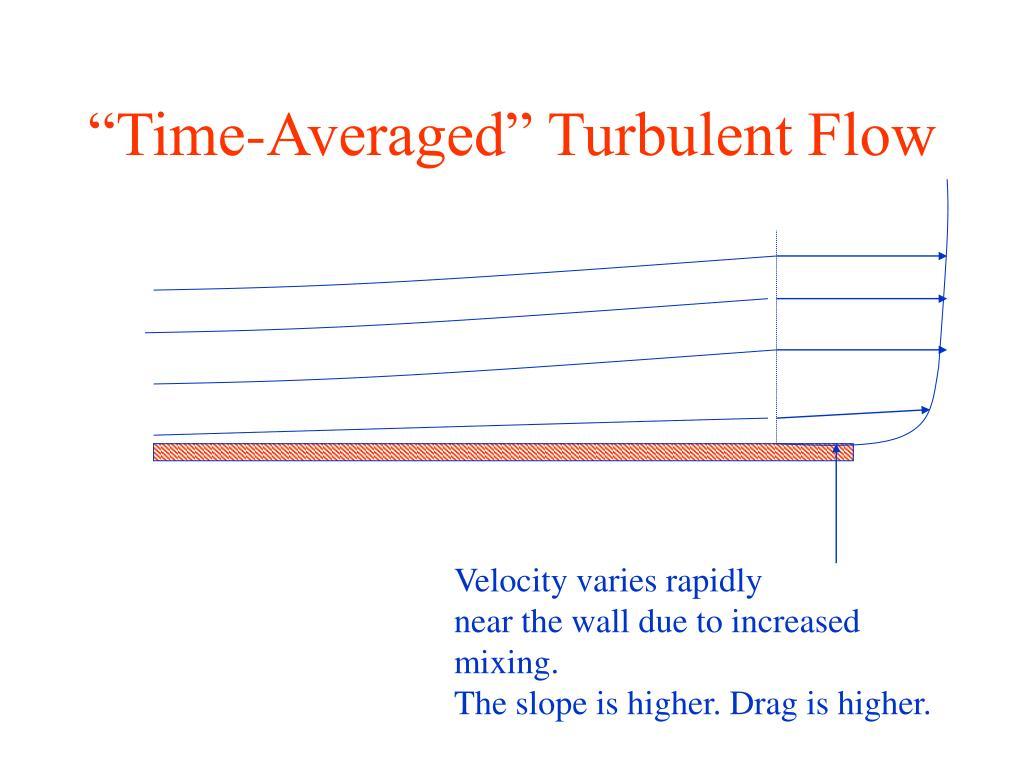 """Time-Averaged"" Turbulent Flow"