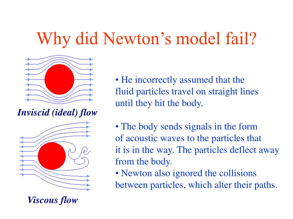 Why did Newton's model fail?