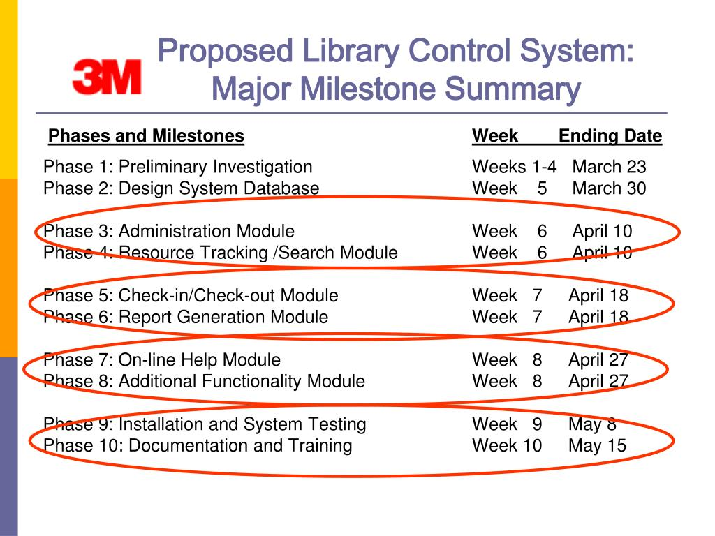 Proposed Library Control System: