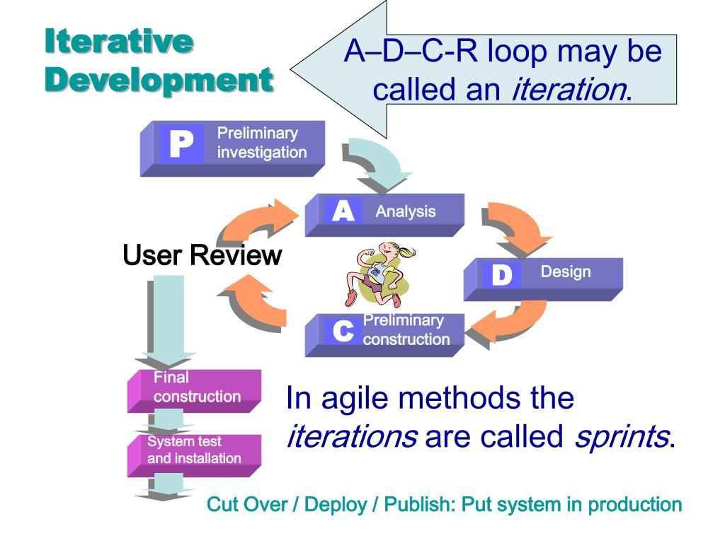 A–D–C-R loop may be