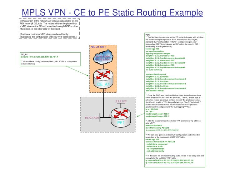 MPLS VPN - CE to PE Static Routing Example