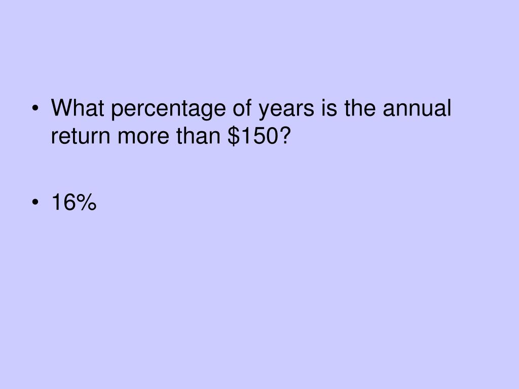 What percentage of years is the annual return more than $150?
