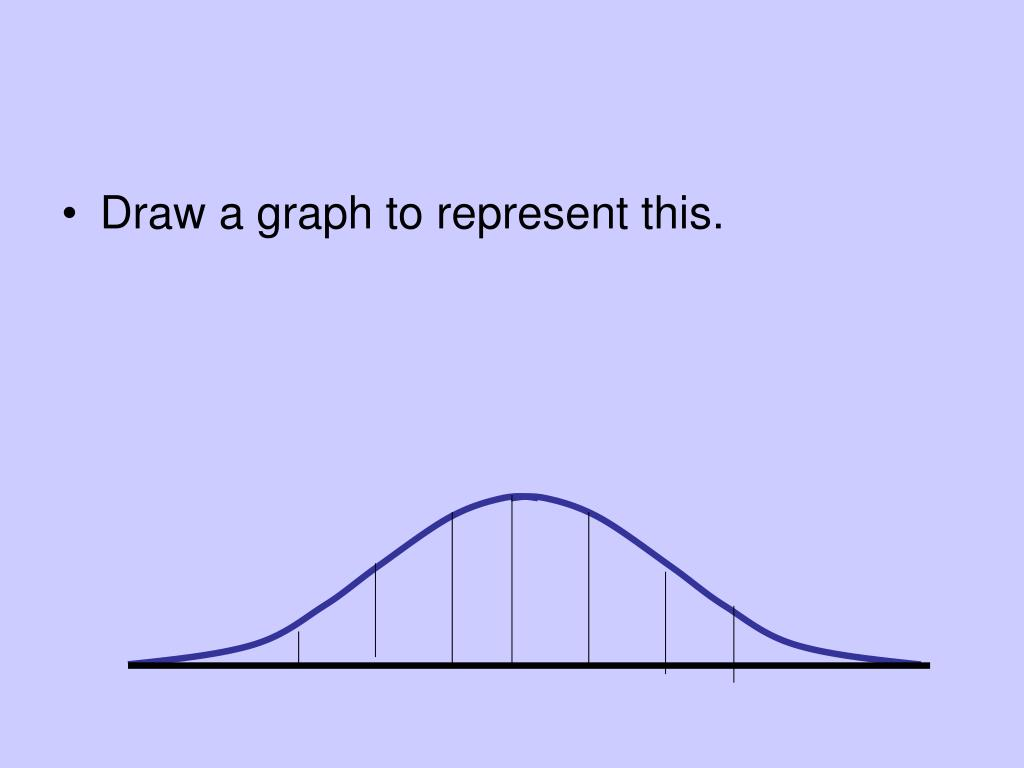Draw a graph to represent this.