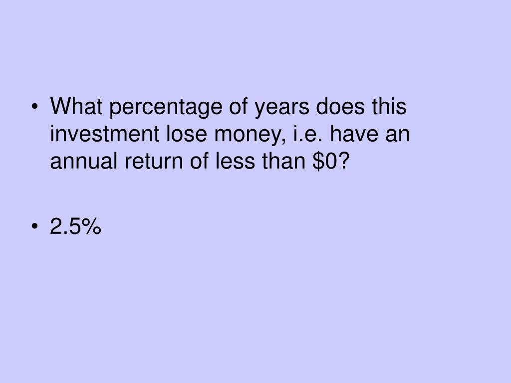 What percentage of years does this investment lose money, i.e. have an annual return of less than $0?