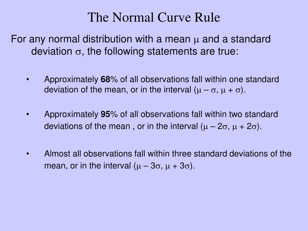 The Normal Curve Rule