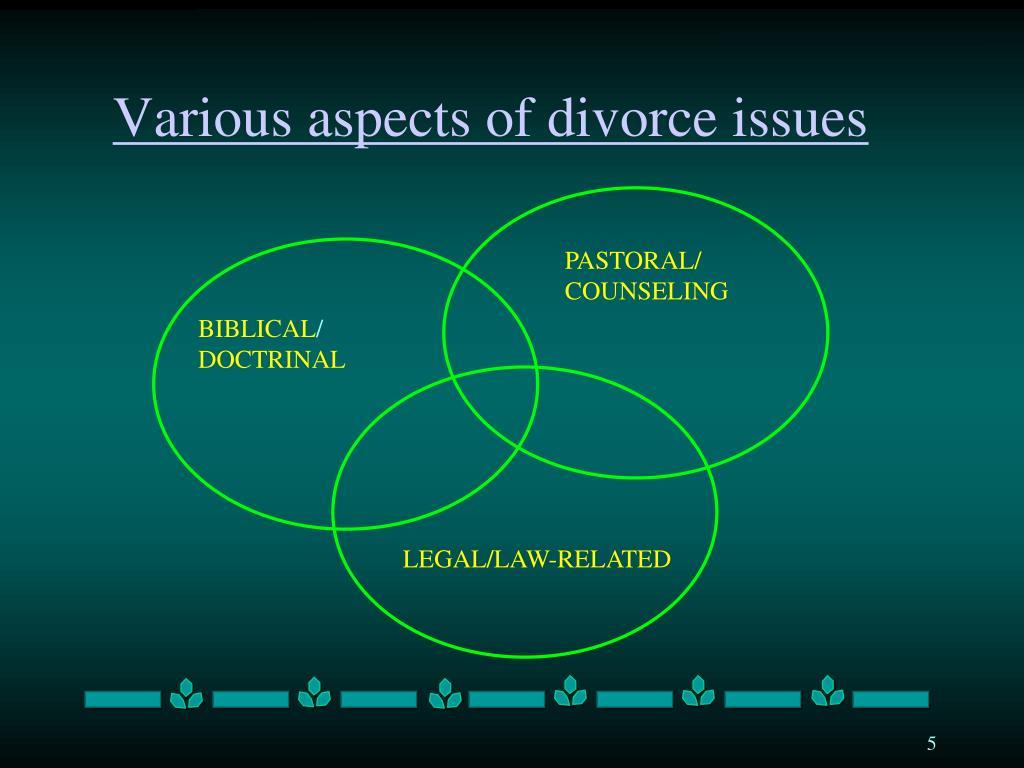Various aspects of divorce issues
