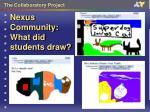 nexus community what did students draw