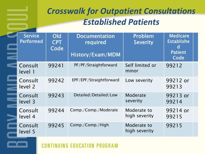 Crosswalk for Outpatient Consultations Established Patients