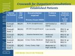 crosswalk for outpatient consultations established patients