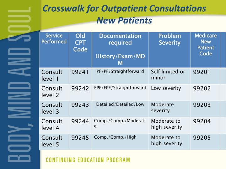 Crosswalk for Outpatient Consultations