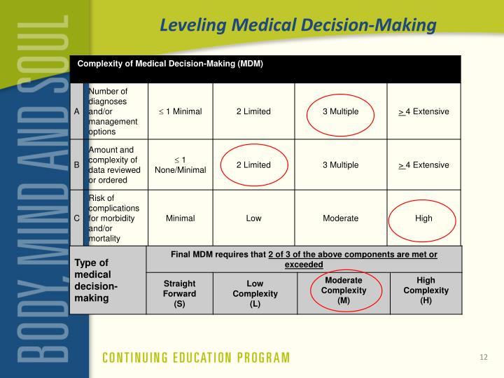 Leveling Medical Decision-Making