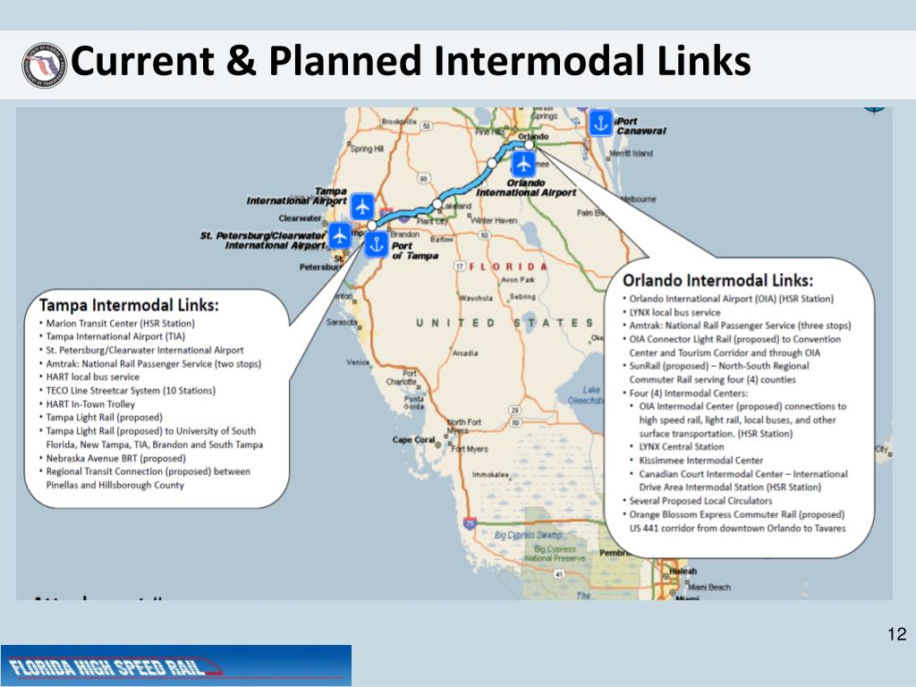 Current & Planned Intermodal Links