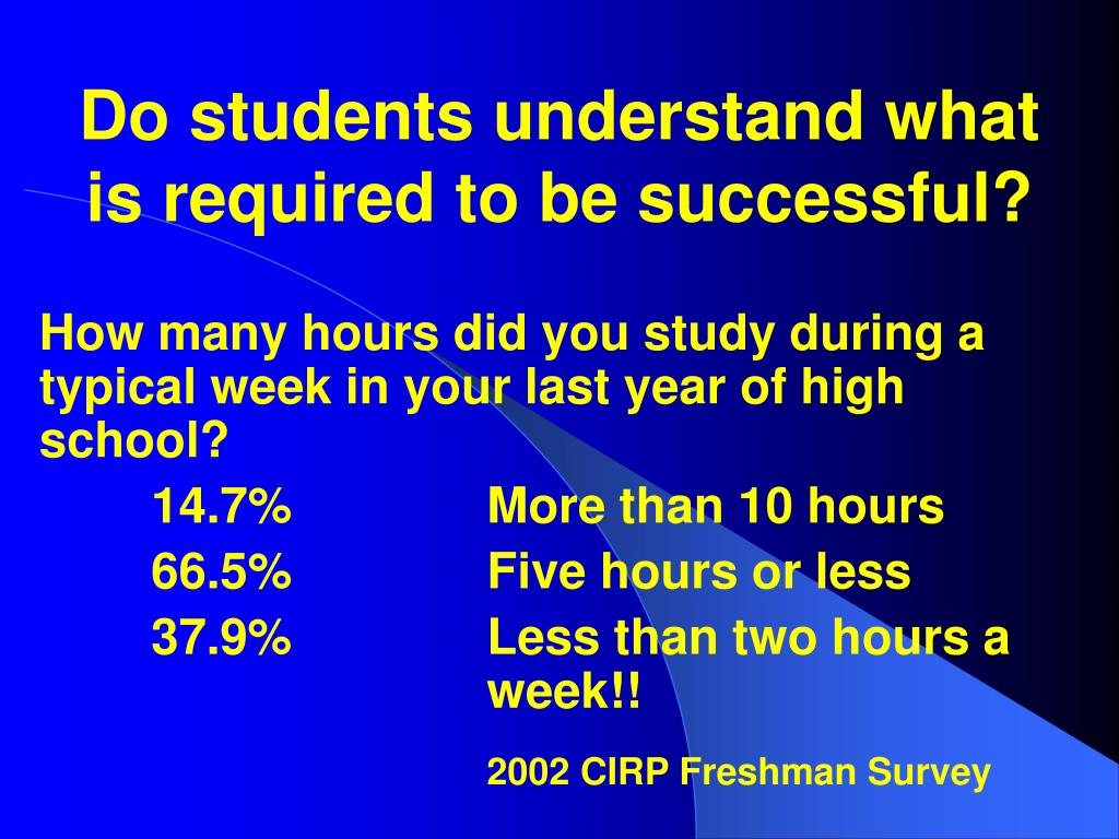 Do students understand what is required to be successful?