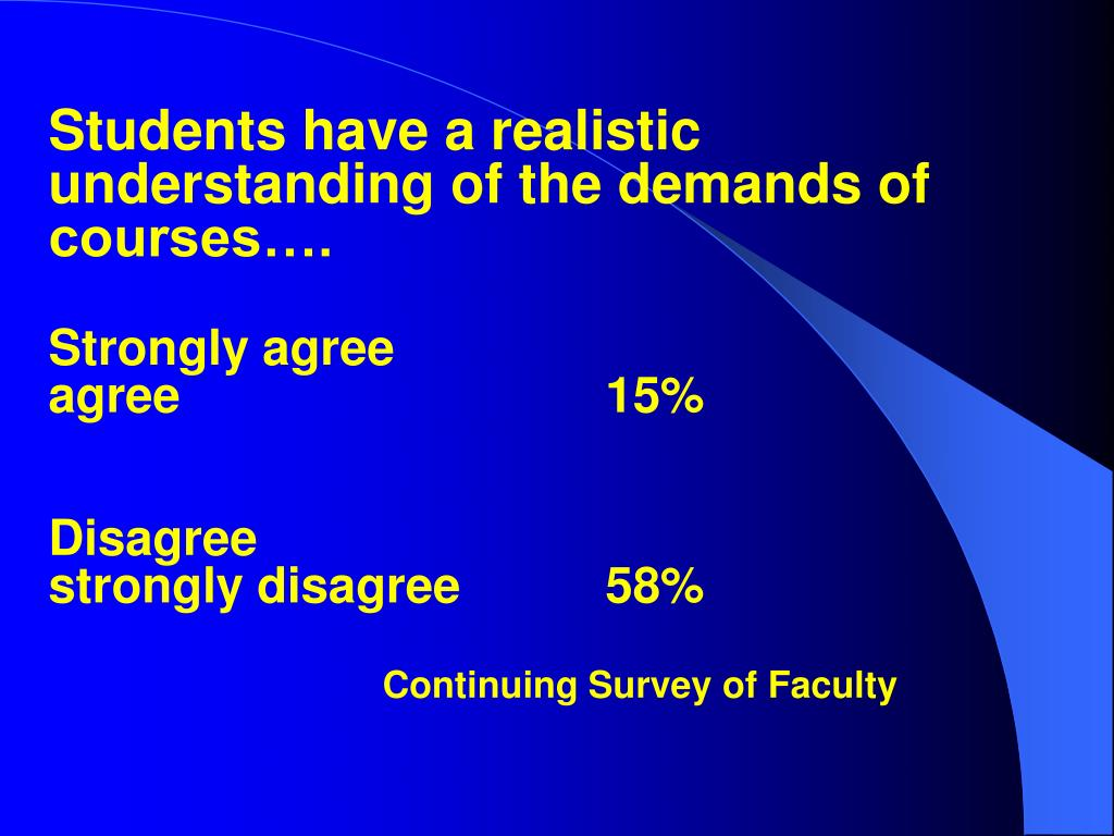 Students have a realistic understanding of the demands of courses….