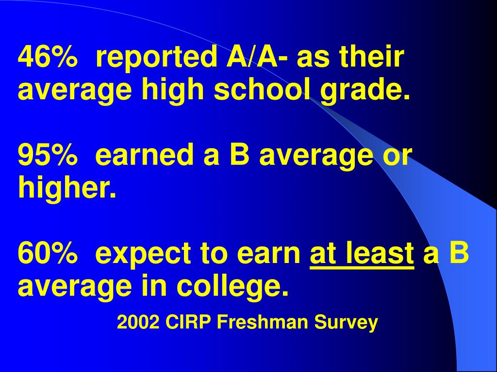46%  reported A/A- as their average high school grade.