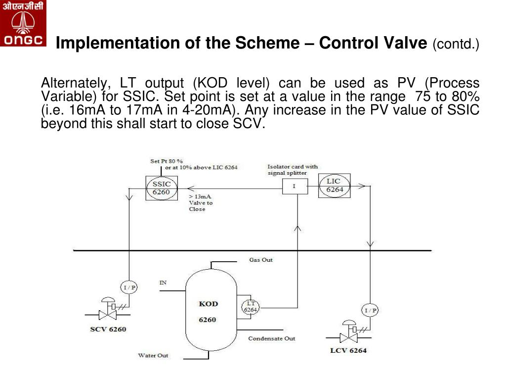 Implementation of the Scheme – Control Valve