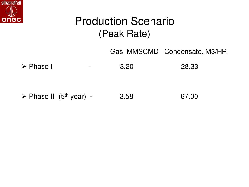 Production Scenario