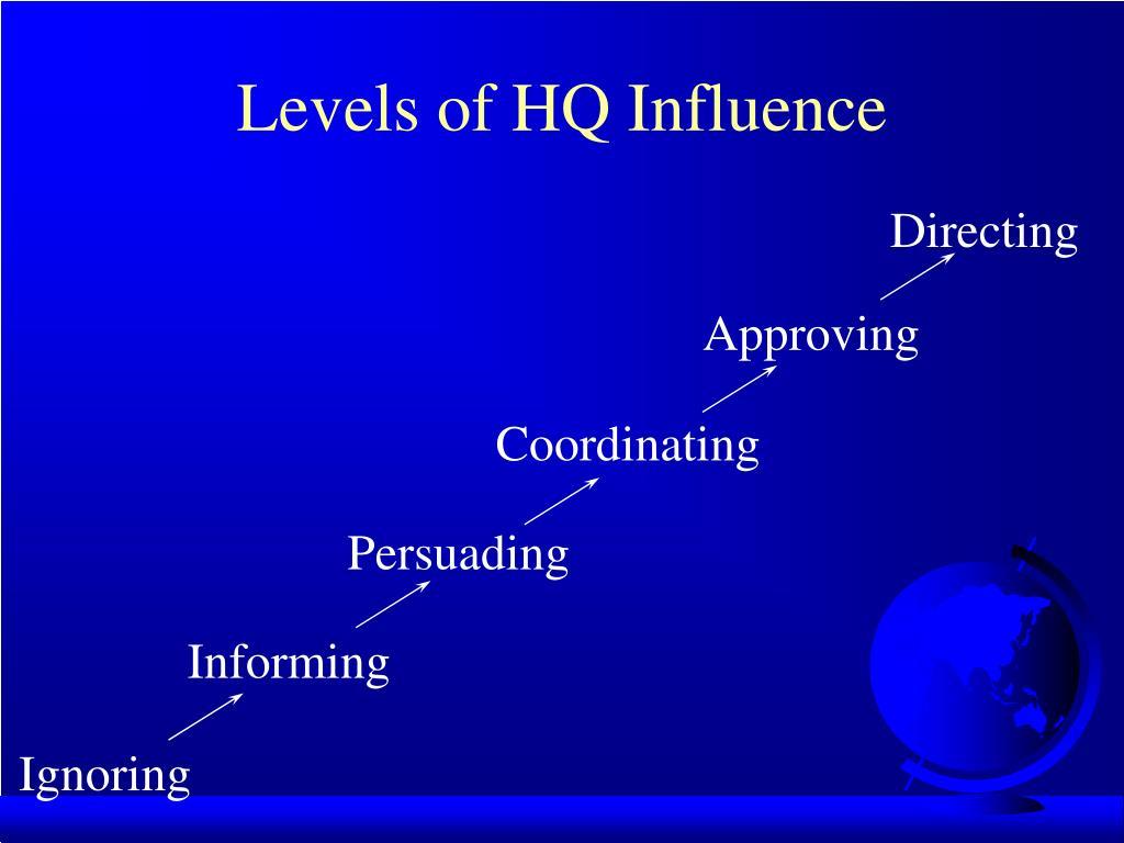 Levels of HQ Influence