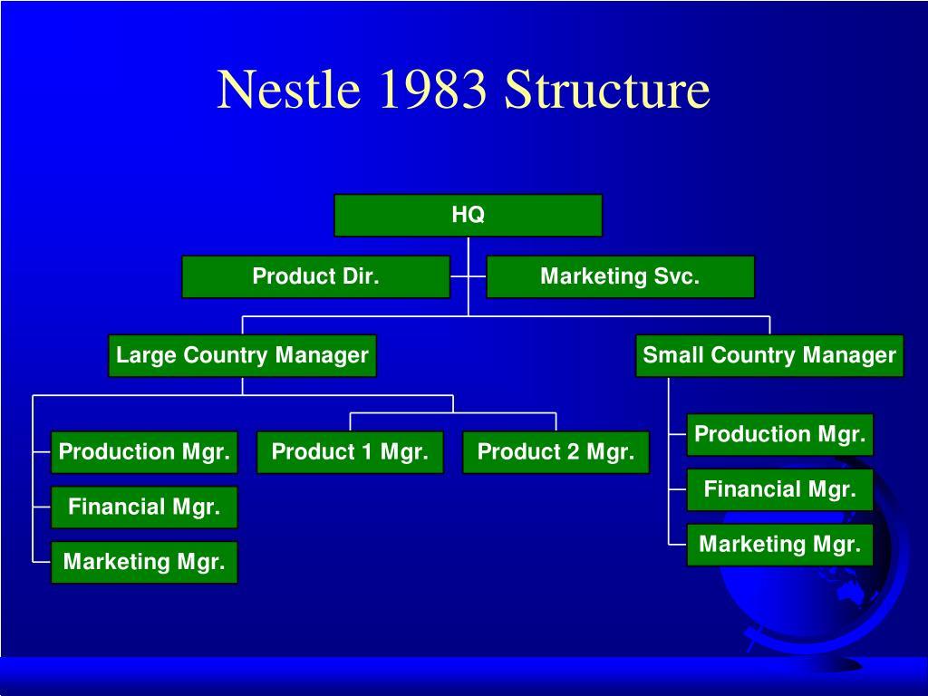 Nestle 1983 Structure