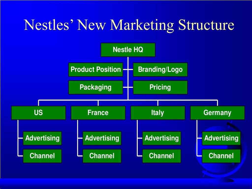 Nestles' New Marketing Structure