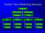 nestles new marketing structure