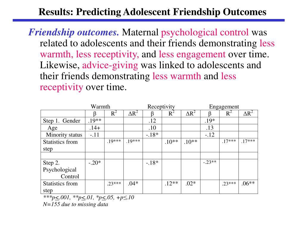 Results: Predicting Adolescent Friendship Outcomes